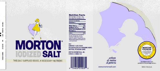 MORTON Packaging Desig...